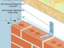Строительство бани из кирпича под ключ