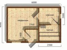 Технология строительства бани из кирпича своими руками и особенности конструкций