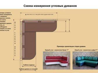 диван на кухню 82 фото интерьер модульных кухонных диванчиков