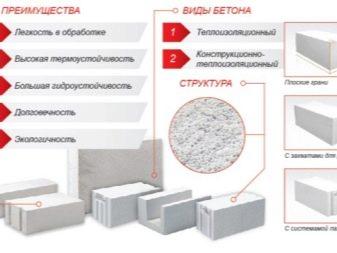 Возведение бань из блочных материалов