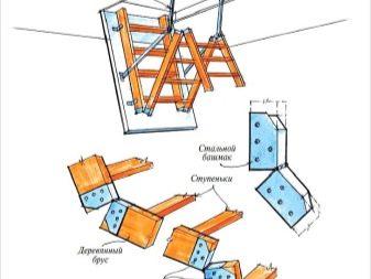 Как сделать чердачную лестницу 796