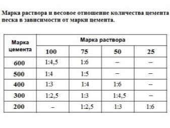 Расчет расхода штукатурки гипсовой ek tg100 ручного и машинного нанесения (30 кг)