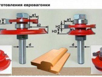 Фрезы концевые для изготовления вагонки