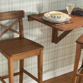 Барный стул своими руками (43 фото): как сделать барные варианты из дерева и металла, деревянные модели из фанеры для барной стойки