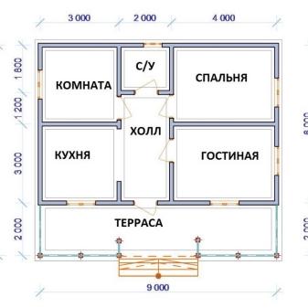 Как сделать планировку дома