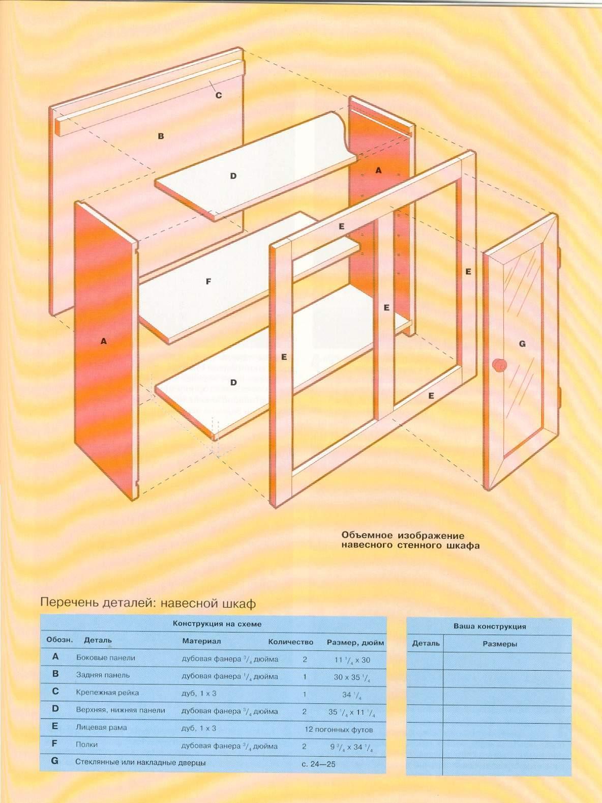 Как делать самому мебель из фанеры