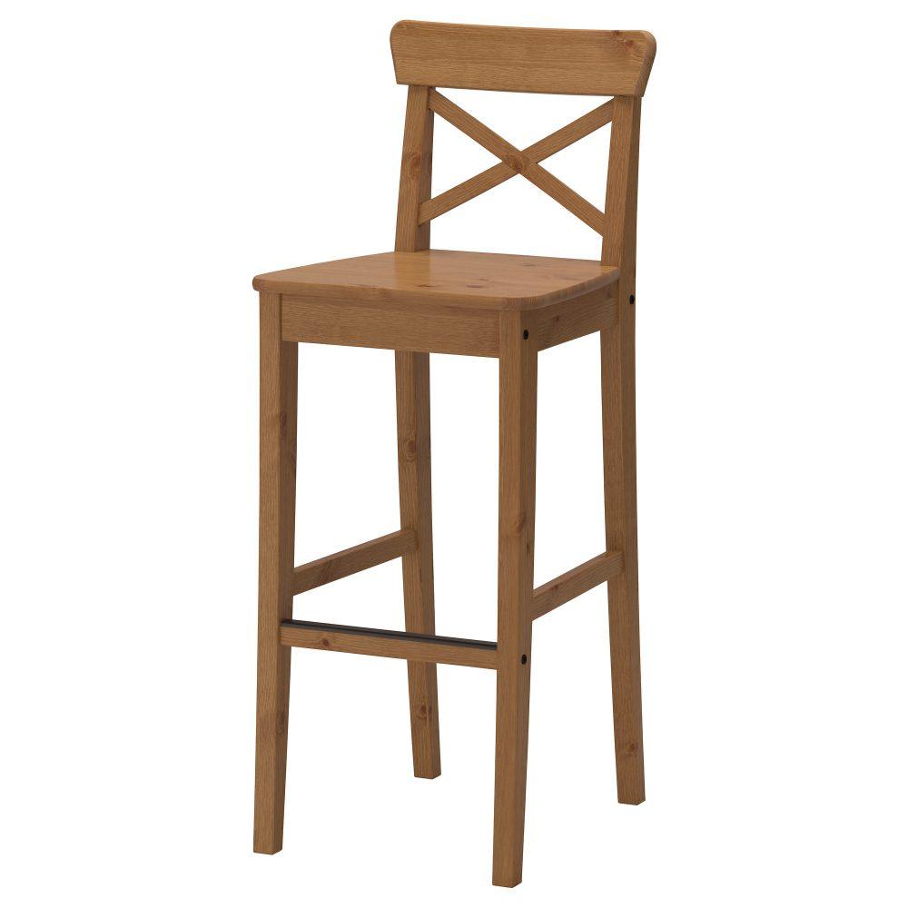 Дизайн стульев со спинкой