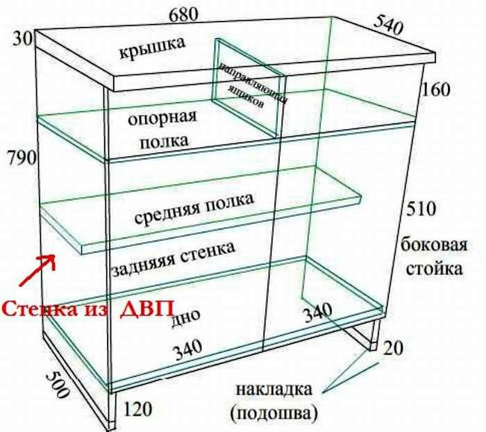 Как сделать кухонные шкафы чертежи