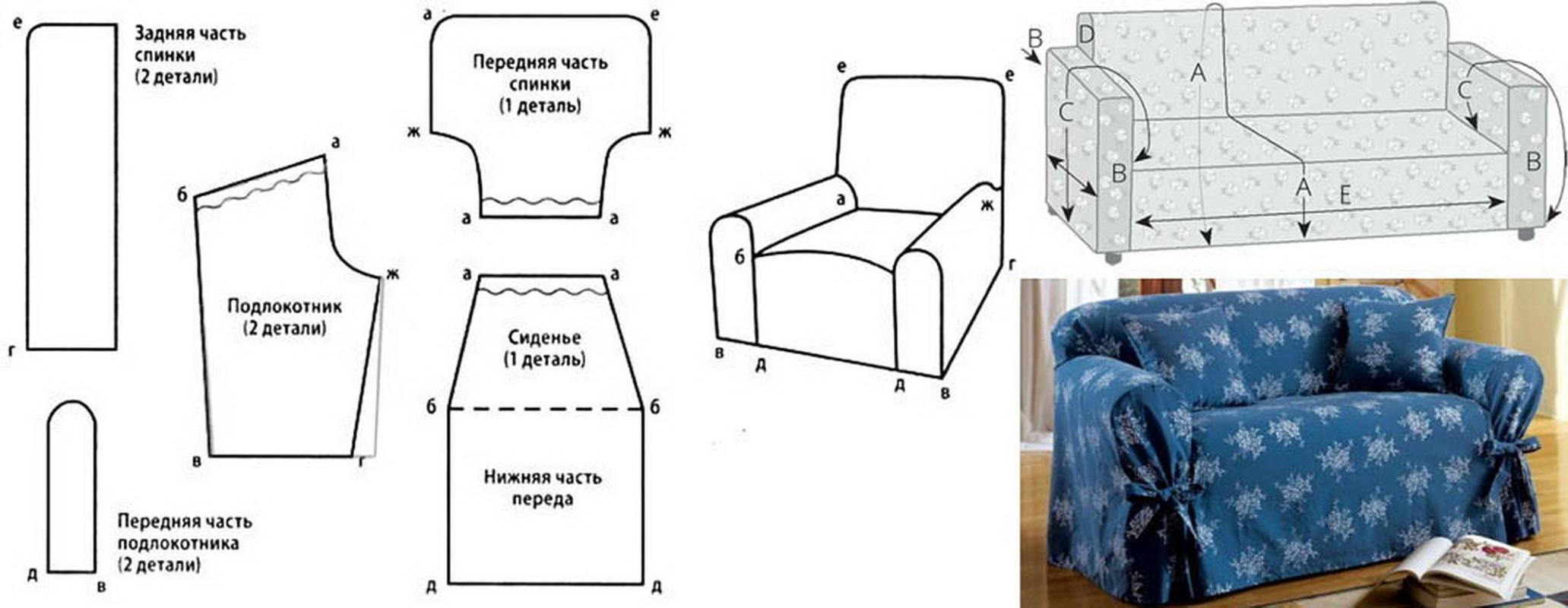 Накидки на диван и кресла своими руками фото выкройки