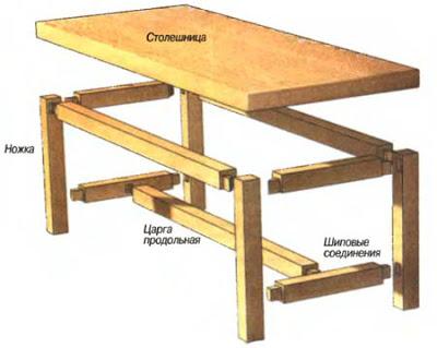 Как смастерить стол