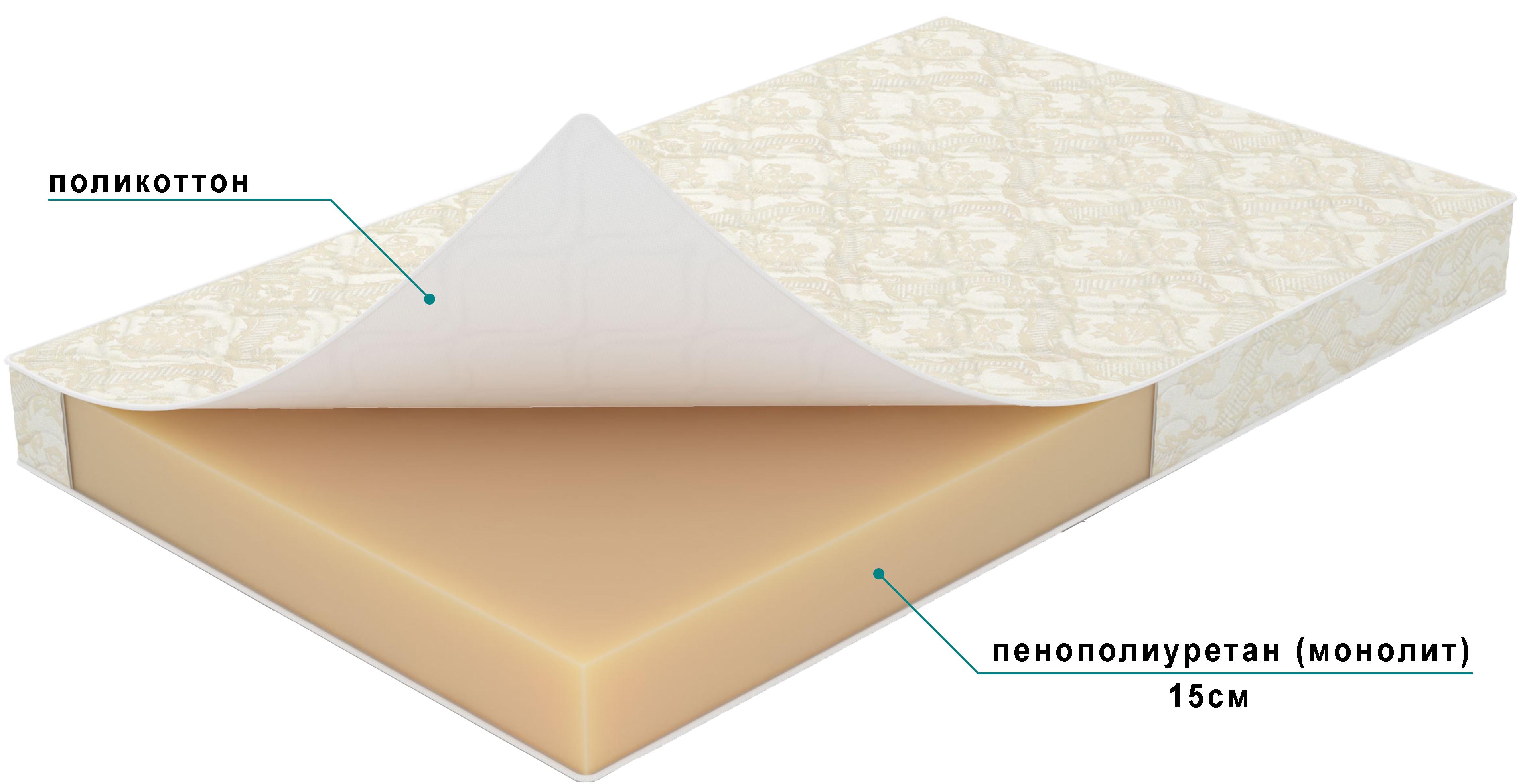 Беспружинные матрасы делают из блоков натурального латекса также они могут prima plus матрас