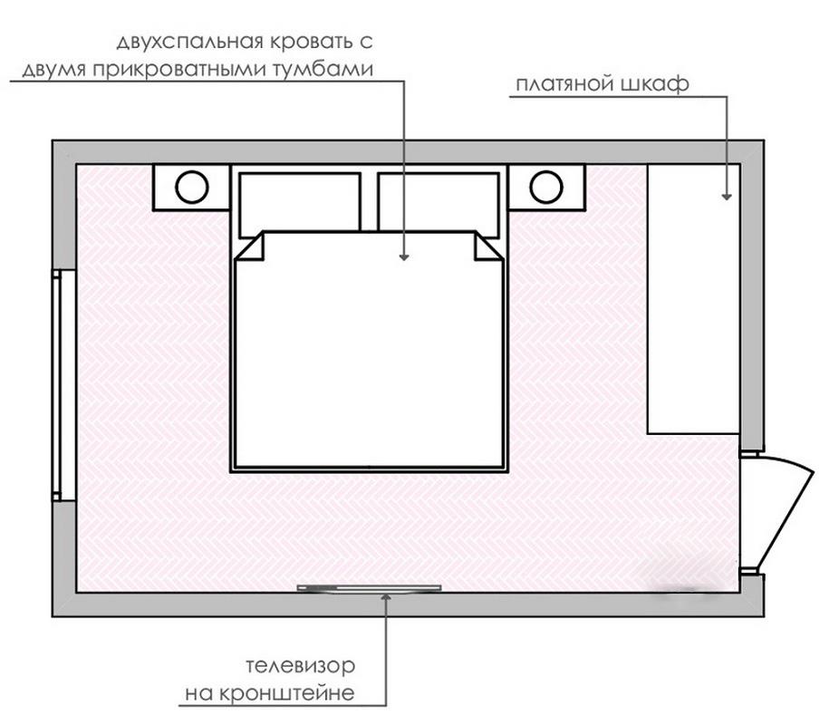Дизайн спальни 12 кв.м - 5 планировок.