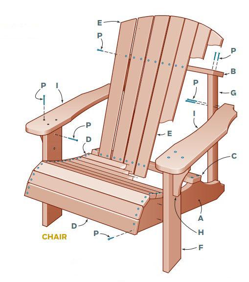 Сделать дачное кресло своими руками