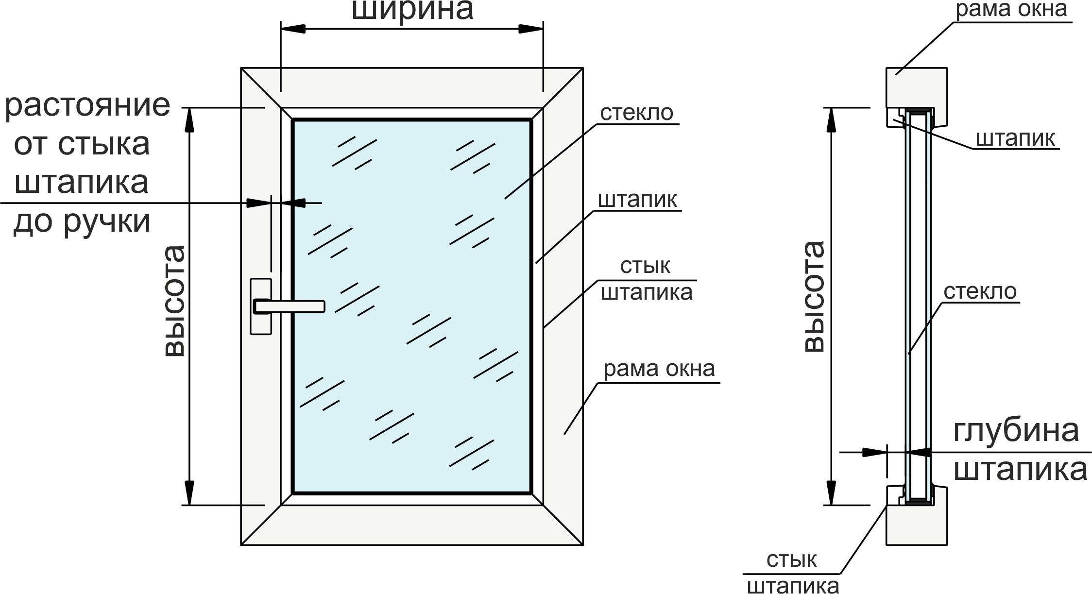 Как правильно сделать замеры для вертикальных жалюзи