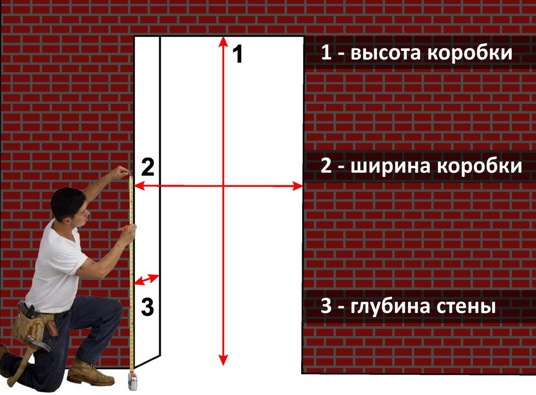 Как сделать замер проема для двери