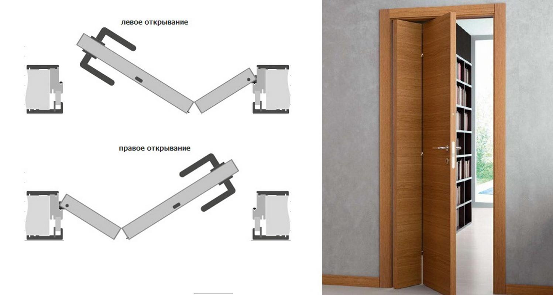 Как самому сделать складную межкомнатную дверь 75