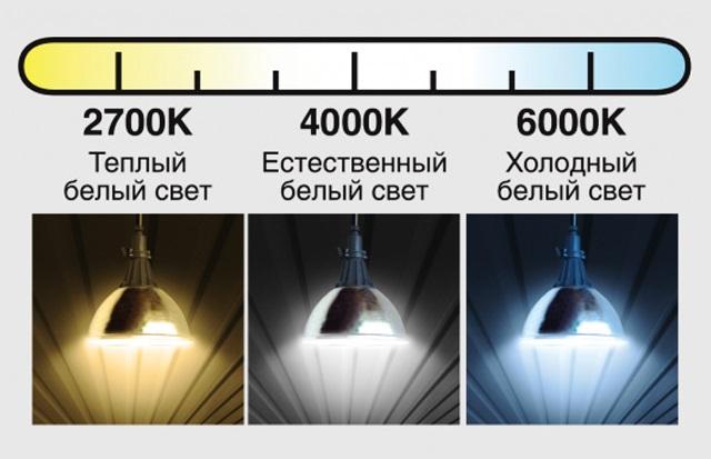 Холодный или теплый свет светодиодных ламп в квартире