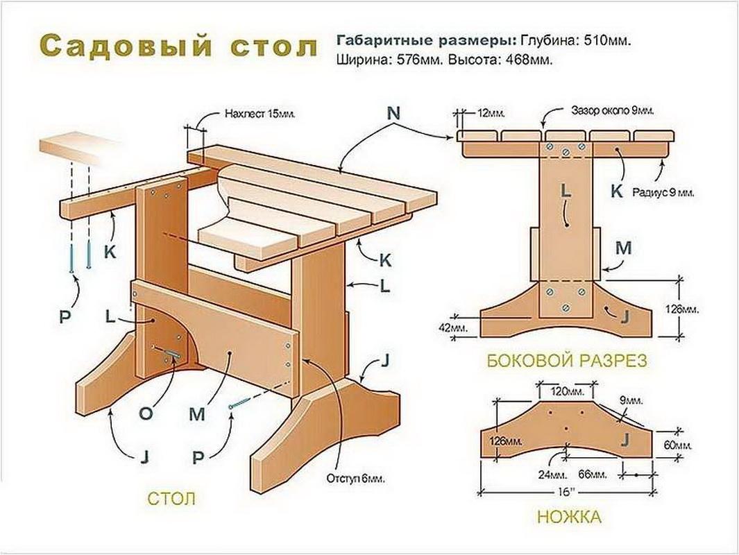 Сделать стол из досок своими руками чертежи и описание как сделать 65