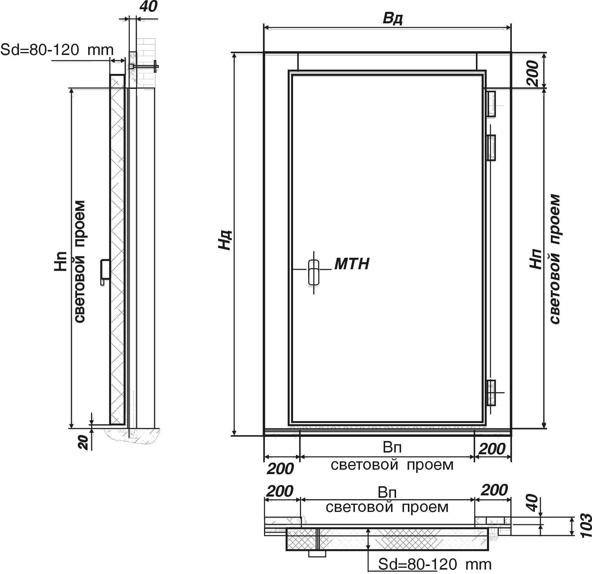 Размер дверного полотна: как выбрать по длине, ширине и толщине