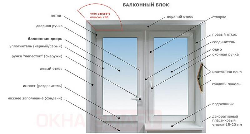 Монтаж балконного блока пвх своими руками