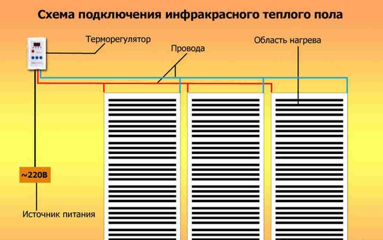 Радиоуправляемые модели своими руками из потолочной плитки фото 735