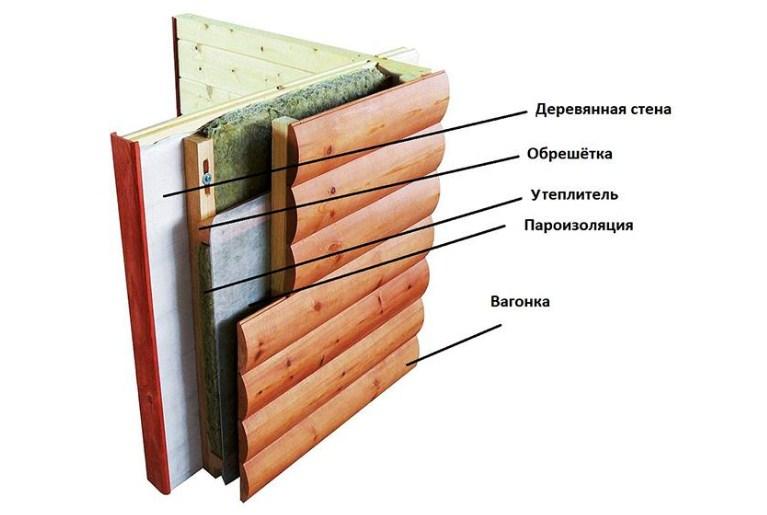 Мягкой вентиляционные кровли для выходы