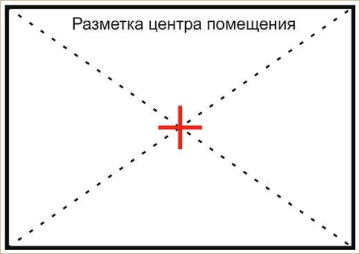 Наклейка потолочной плитки своими руками по диагонали 29