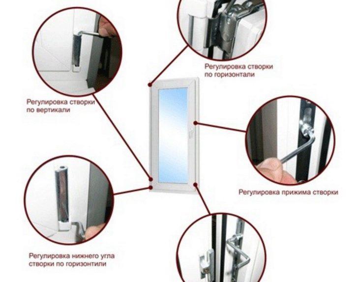 Регулировка балконной пластиковой двери: инструкция по самос.