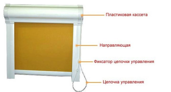 kassetnye zhalyuzi 3 Ялта окна VEKA - изготовление и установка окон и дверей